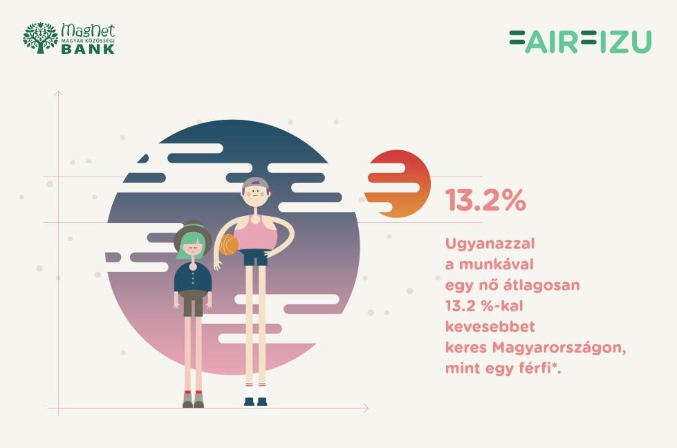 FairFizu