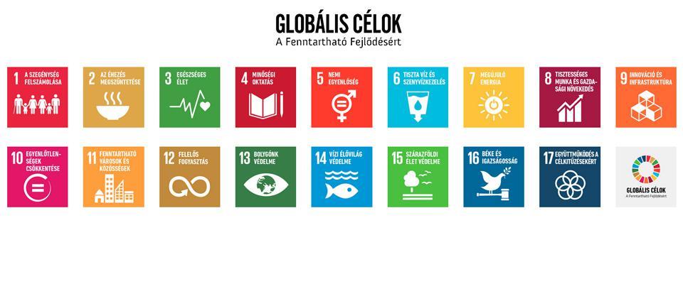 17_Globalis_Cel_szines2_0
